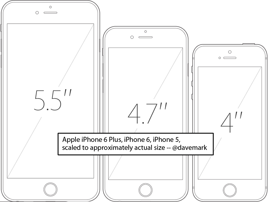 width of iphone 6 plus actual size of iphone 6 6 plus versus iphone 5 6945